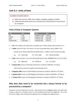 Unit 4.1– Units of Data Units of Data in Computer Systems