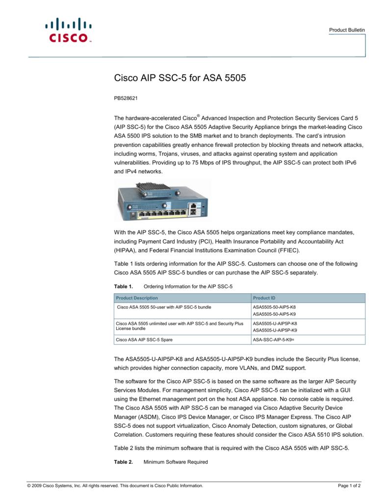 Cisco AIP SSC-5 for ASA 5505