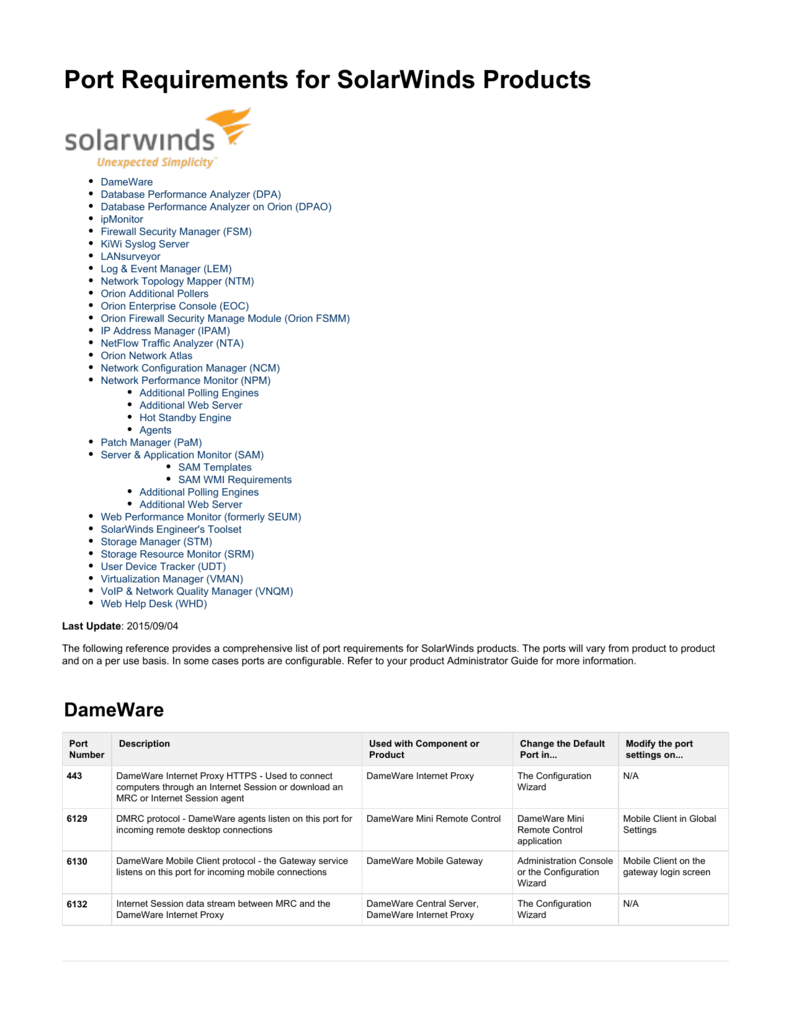 Port Requirements for SolarWinds Products