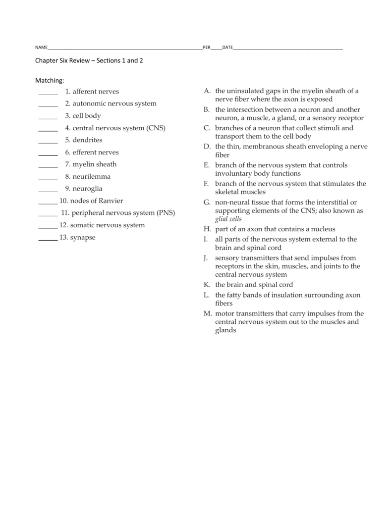 Chapter 6 Section 1 and 2 Review Questions