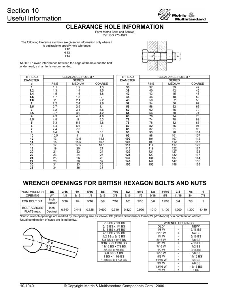 Bolt Clearance Hole Chart Metric