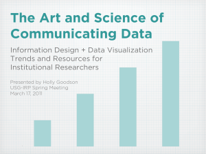 The Art and Science of Communicating Data