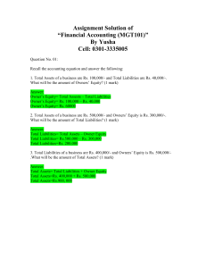 "Assignment Solution of ""Financial Accounting (MGT101)"" By Yusha"