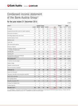 Condensed income statement of the Bank Austria Group1)