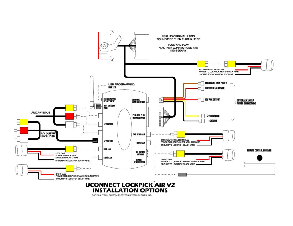 UCONNECT LOCKPICK AIR V2 - Coastal Electronic TechnologyStudyLib