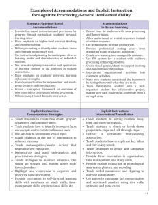 Examples of Accommodations and Explicit Instruction for Cognitive