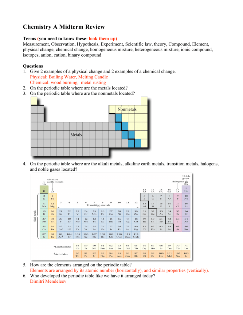 Chemistry a midterm review key gamestrikefo Images