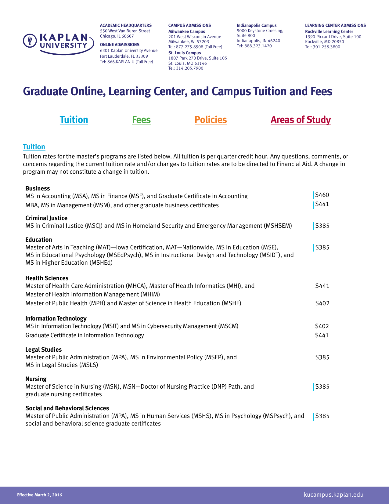 Graduate Tuition And Fees