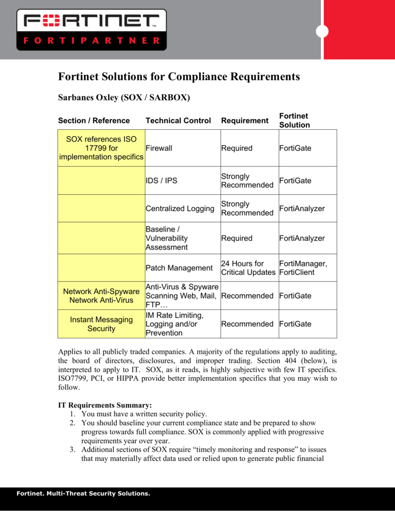 Fortinet Solutions for Compliance Requirements