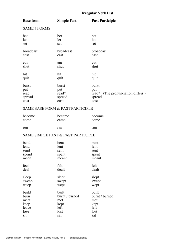 Irregular Verb List Base form Simple Past Past Participle SAME 3