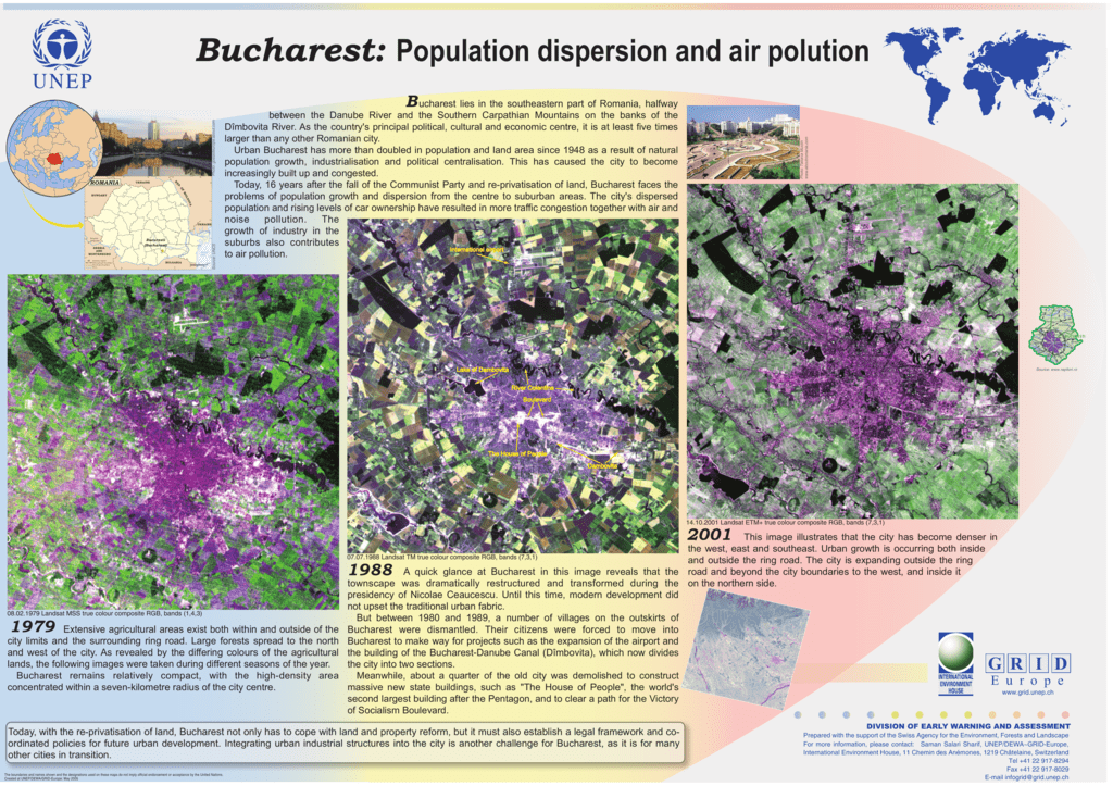 Bucharest: Population dispersion and air polution