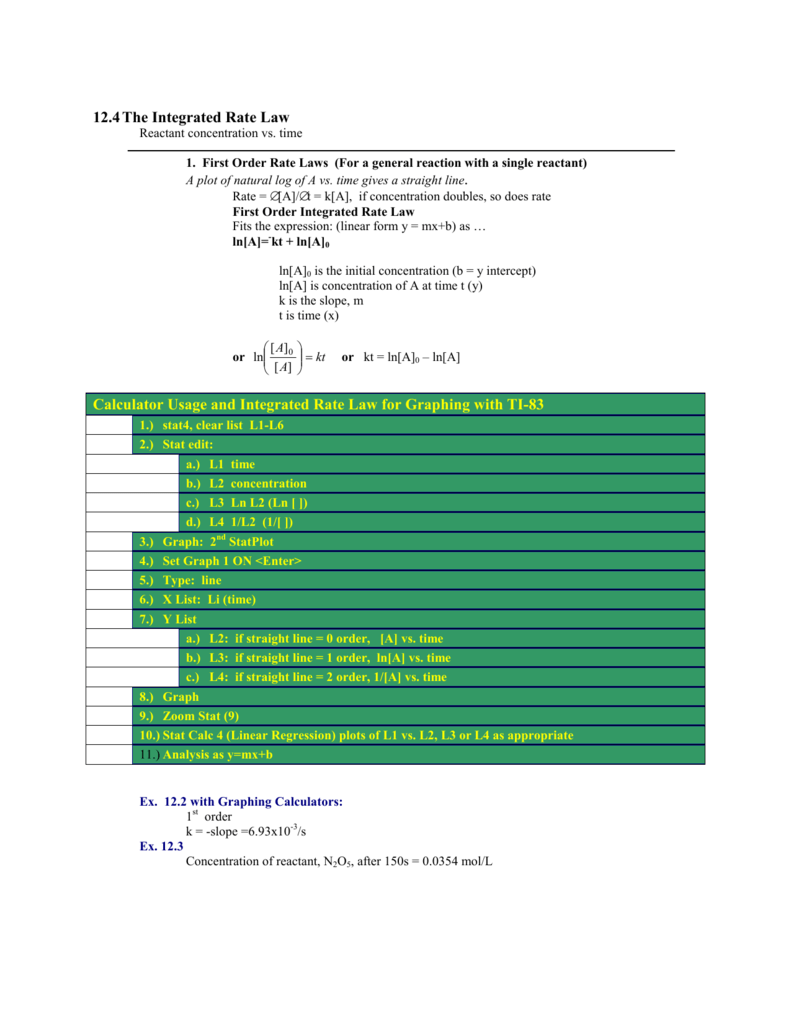 12 4 The Integrated Rate Law Calculator Usage and Integrated Rate