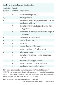 Table 4. Symbols used in statistics