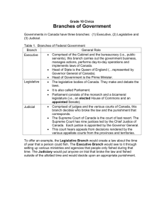 Unit 2 Lesson 2 Branches of Government