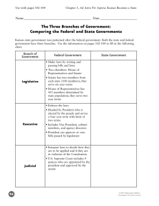 The Three Branches of Government: Comparing the Federal and