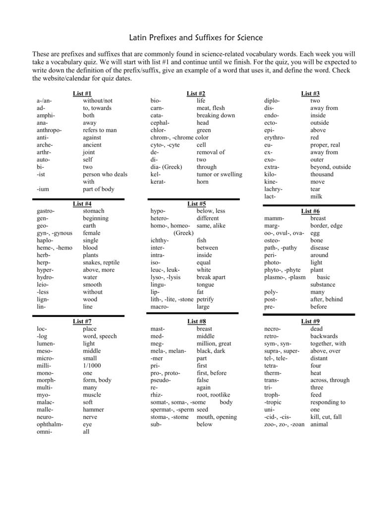 Latin Suffixes List