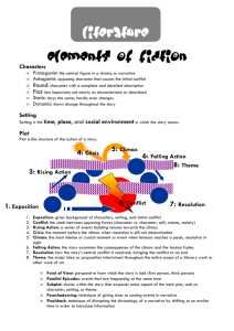 Elements of Fiction Handout