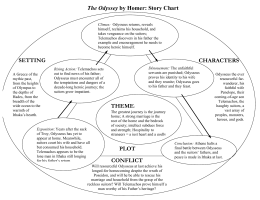 an analysis of the topic of the english honors and the makeup of odysseus by homer Odysseus, one of the greek heroes is on his way home back to ithaca however, his journey is fraught with twists and turns in a word, things get very complicated.