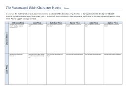 the poisonwood bible by barbara kingsolver the poisonwood bible character matrix