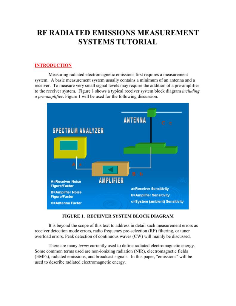 rf radiated emissions measurement systems tutorial