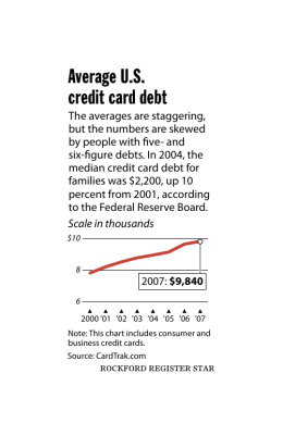Average US credit card debt - e