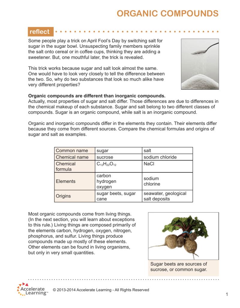 worksheet organic compounds worksheet grass fedjp worksheet study site. Black Bedroom Furniture Sets. Home Design Ideas