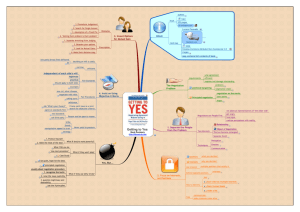 Getting to Yes - Idea Mapping Success