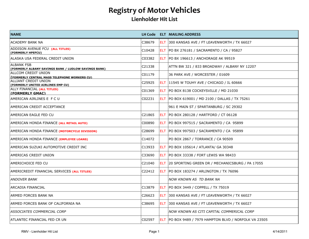 Americredit Financial Services Inc >> Registry Of Motor Vehicles Lienholder Hit List
