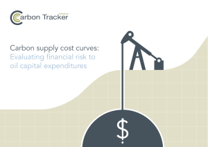 Carbon supply cost curves: Evaluating financial risk to oil capital