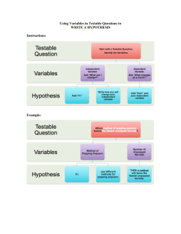 Using Variables in Testable Questions to WRITE A HYPOTHESIS