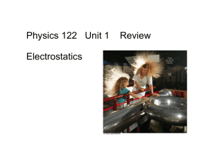 Physics 122 Unit 1 Review Electrostatics