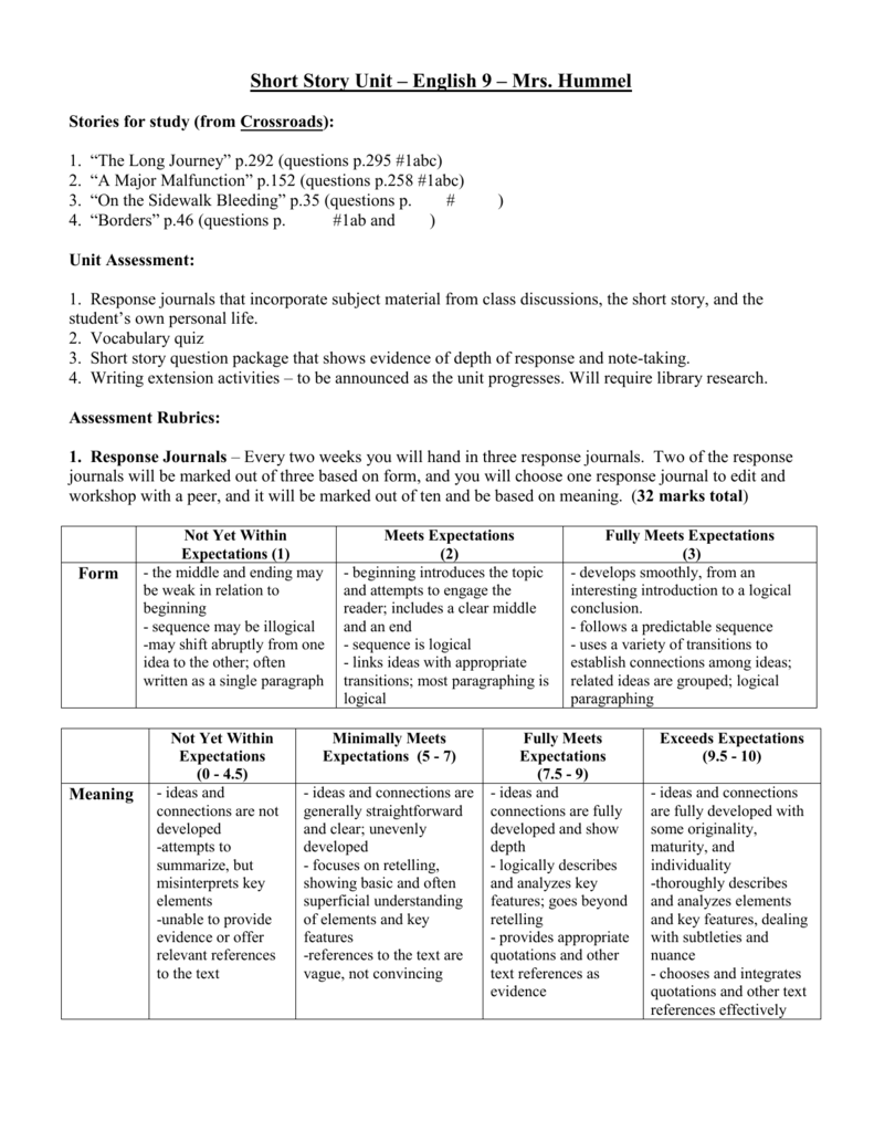 Criteria Rubric for Short Story Questions