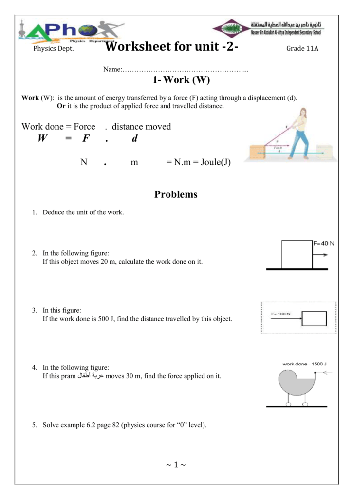 Physics Dept. Worksheet No...... Grade 11A