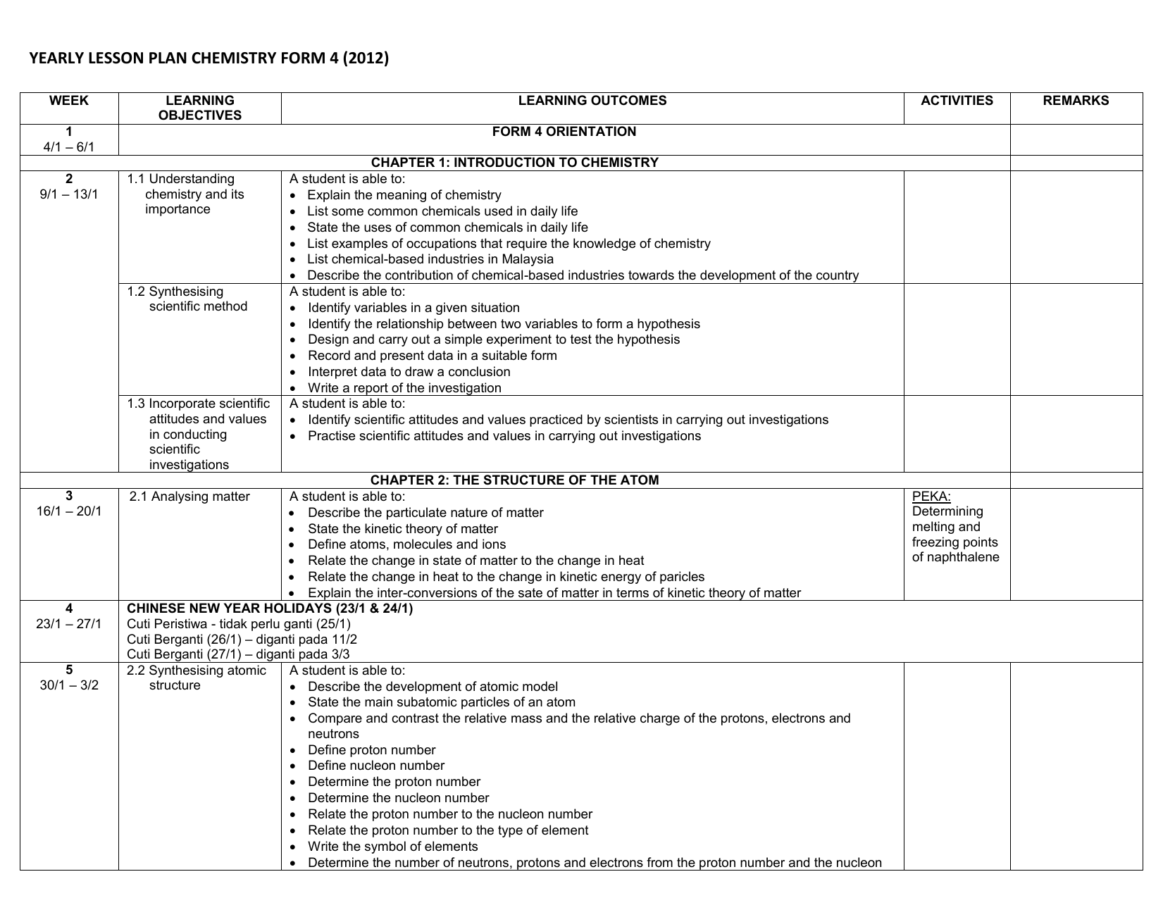 yearly lesson plan chemistry form 4 (2012)