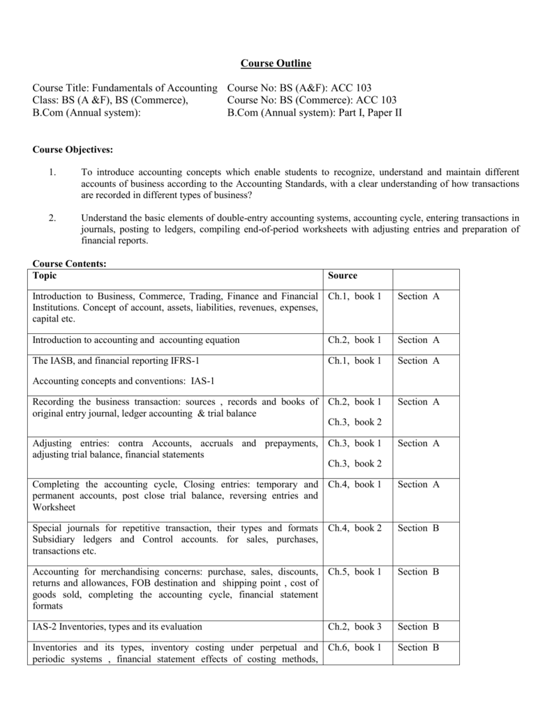 Model Paper Fundamentals Accounting