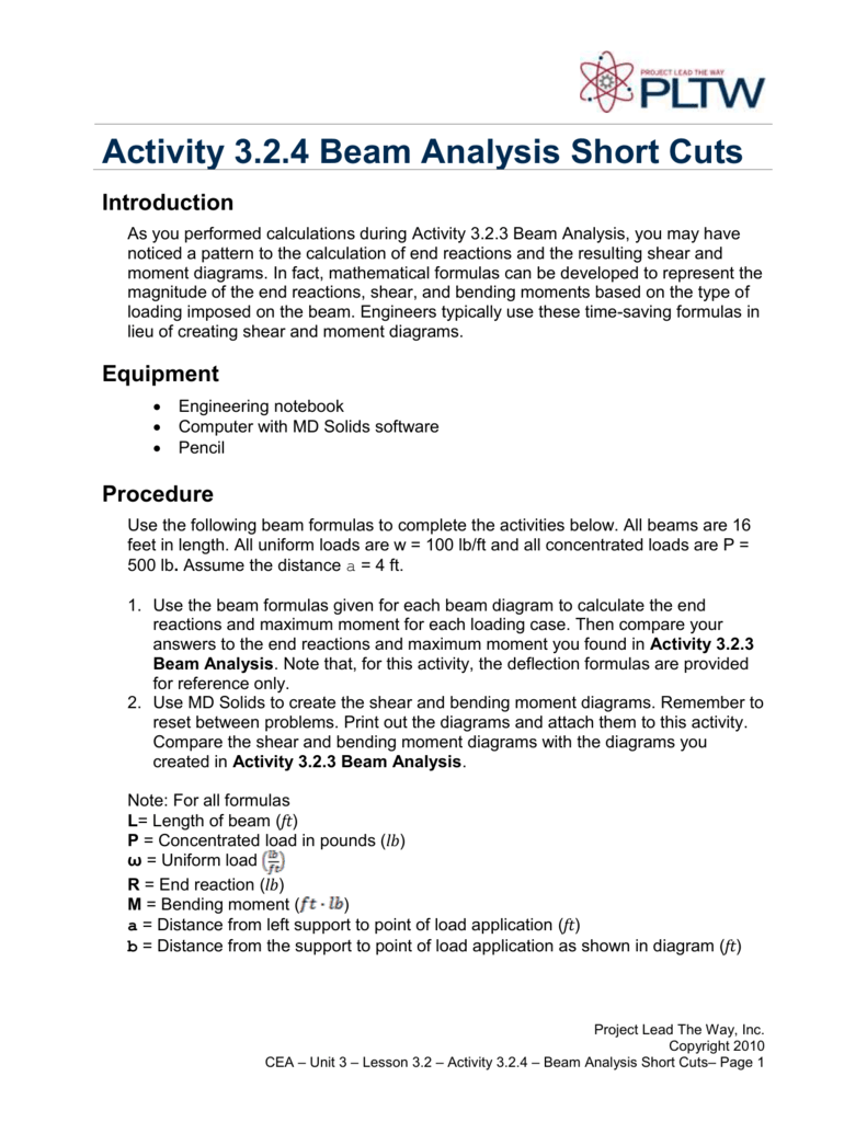 Activity 323 Beam Analysis Short Cuts Bending Moment Diagram Calculator