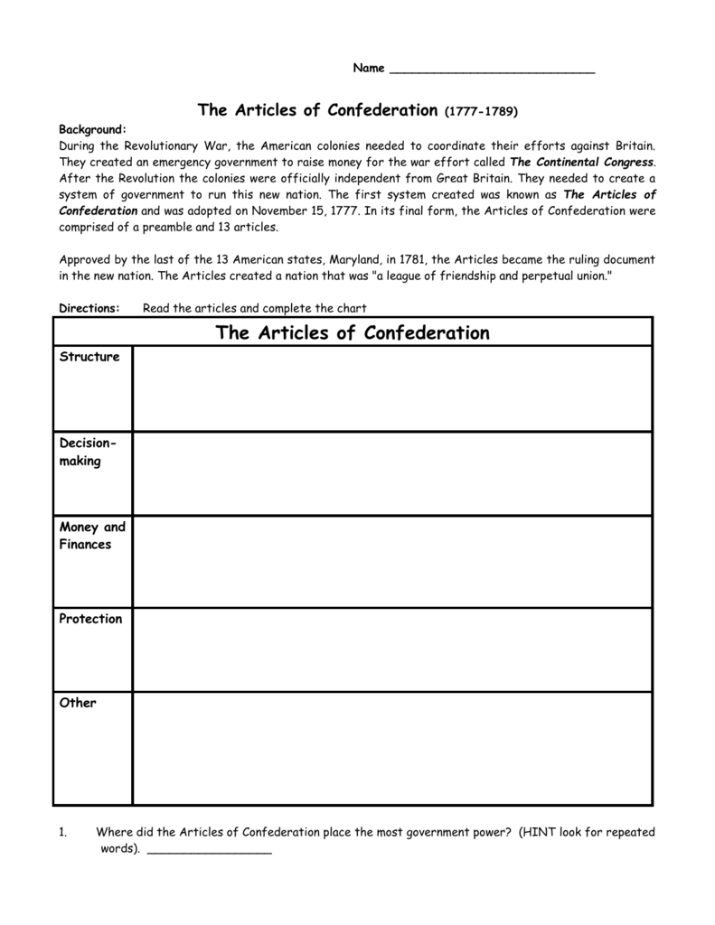 good articles of confederation worksheet. Black Bedroom Furniture Sets. Home Design Ideas
