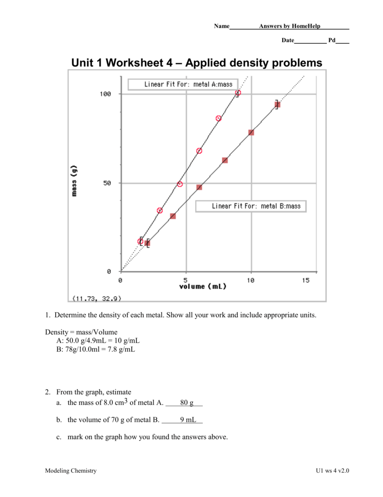 Unit 1 Worksheet 4 – Density Worksheet Answers