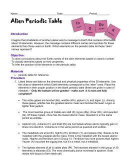3 3 skills lab alien periodic table alien periodic table lab urtaz Gallery