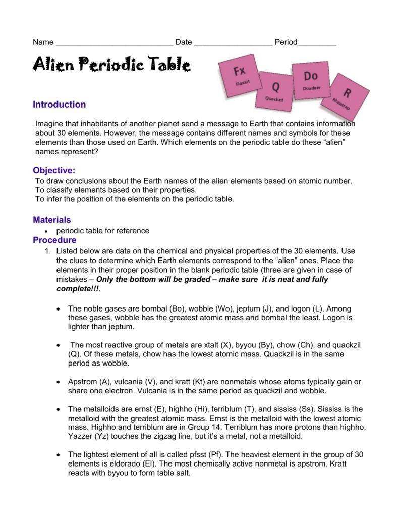 Alien periodic table lab urtaz Images