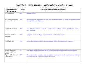 civil rights: amendments, cases, & laws