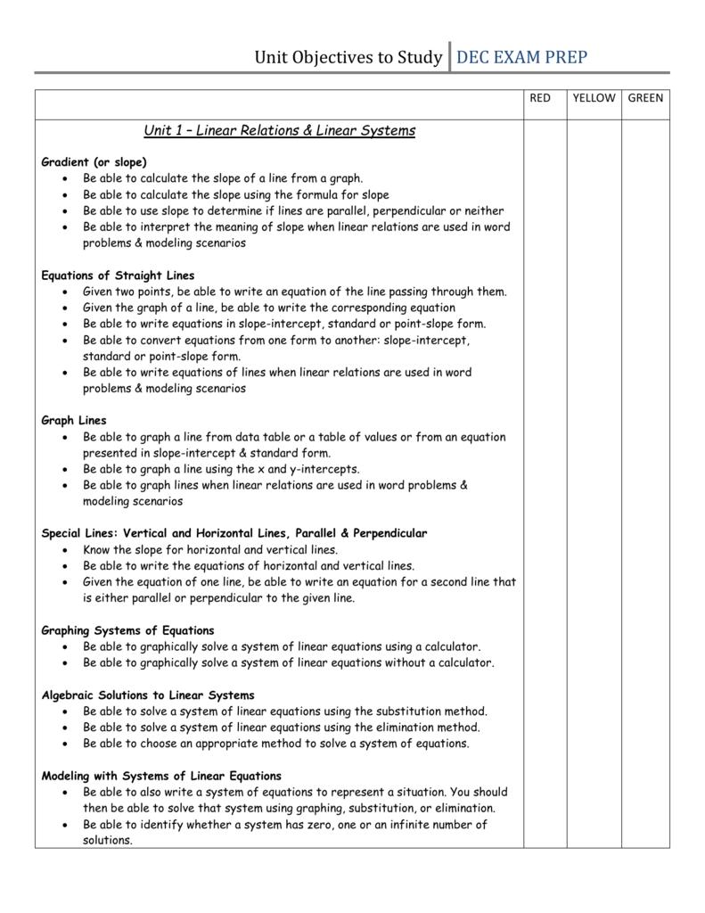 Study guide falaconquin