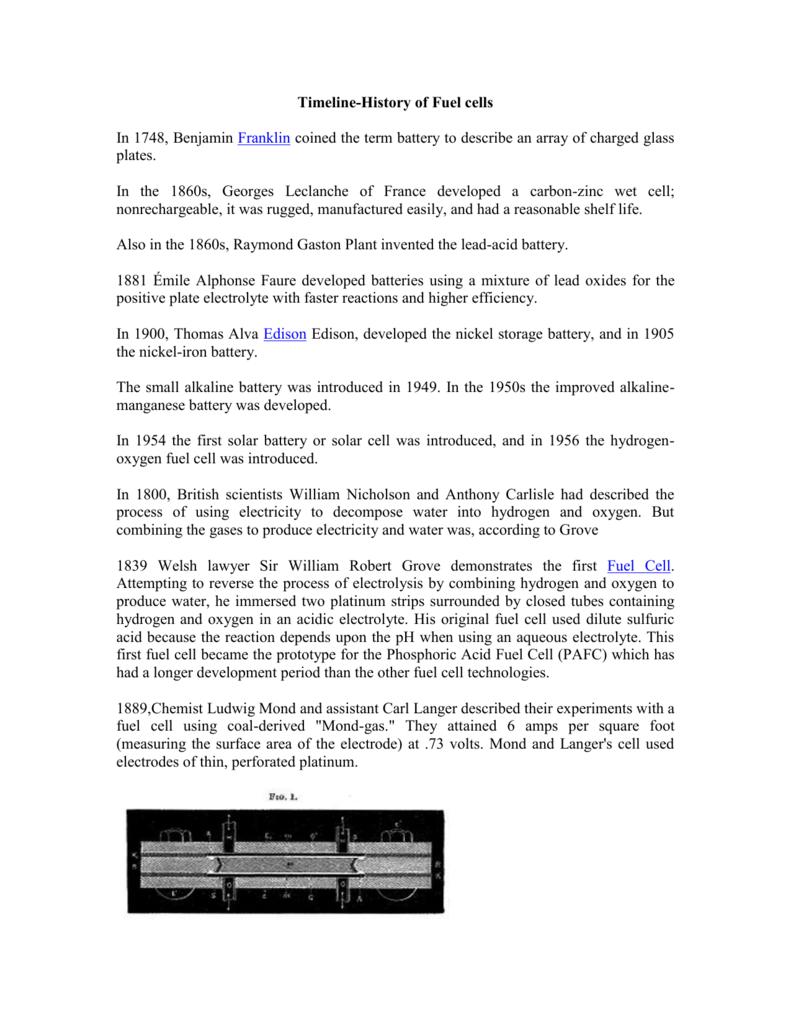 Timeline-History of Fuel cells