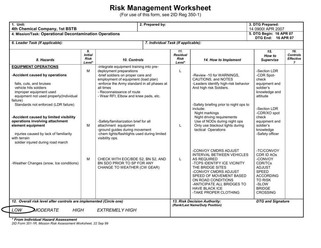 Mission Risk Assessment Worksheet