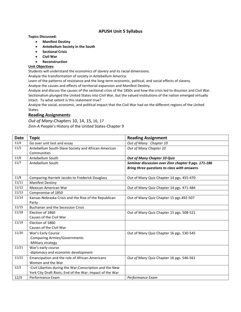 sectionalism apush mid term exam Ap central meta description -- course materials, exam information, and professional development opportunities for ap teachers and coordinators ap us history midterm exam.