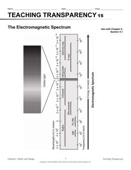 electromagnetic radiation study guide. Black Bedroom Furniture Sets. Home Design Ideas