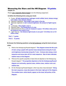 Experiment 132 Plotting The Hertzsprung Russell