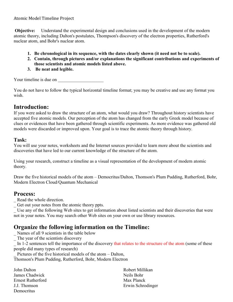 Worksheets Atomic Timeline Worksheet atomic model timeline project objective understand the
