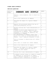 Supply & Demand Questions