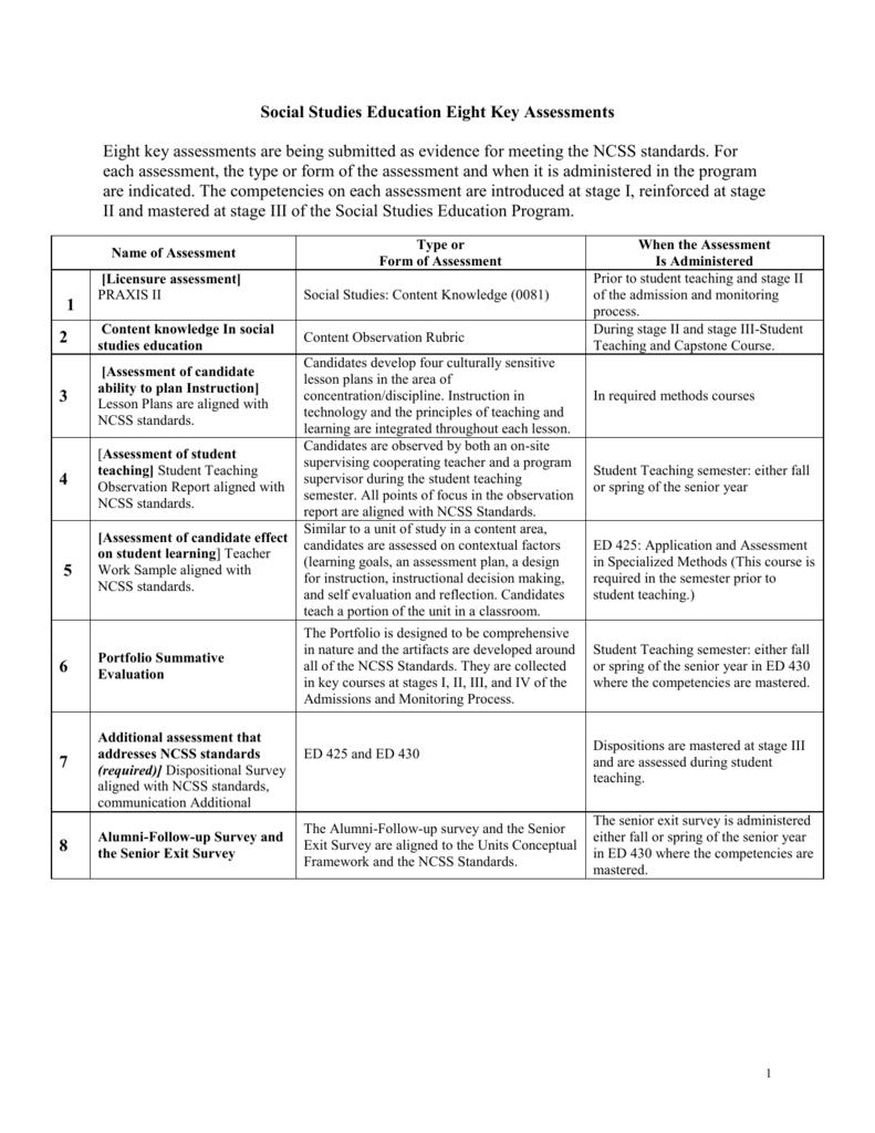 social studies portfolio evaluation